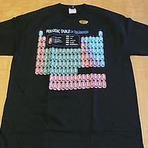 New W/out Tag Periodic Table of Elements